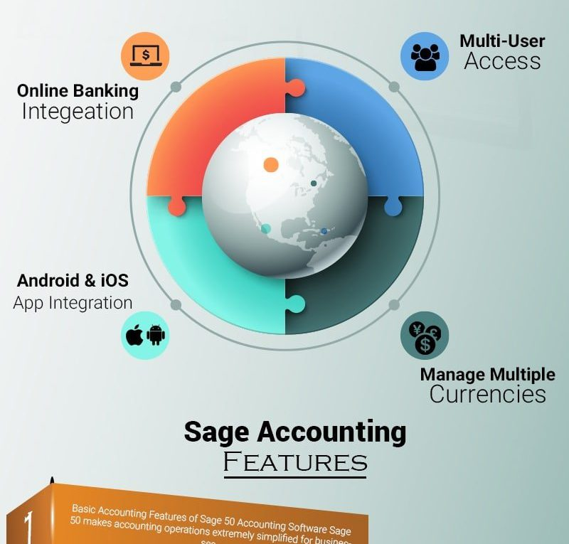 Sage 50: Its Easy, Simple And Flexible to Use